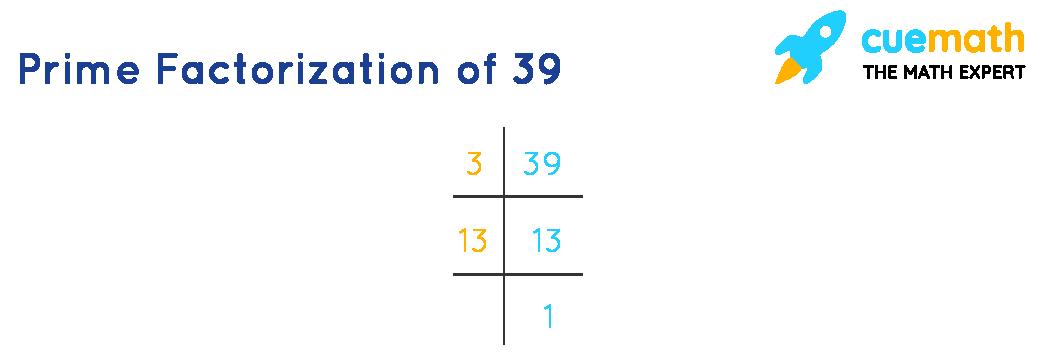 Prime factorization of 39
