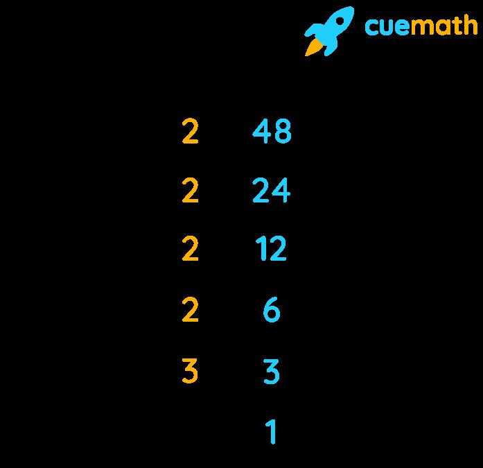 Prime factorization of 48