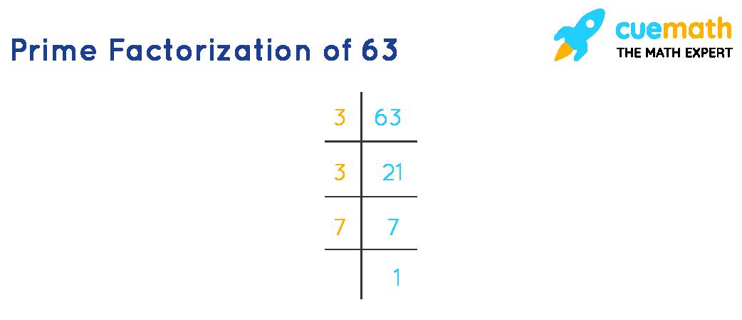 prime factorization of 63