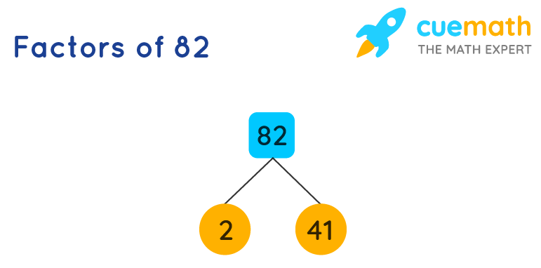 prime factorization of 82