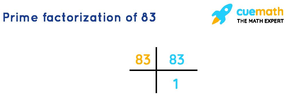 Prime factorization of 83
