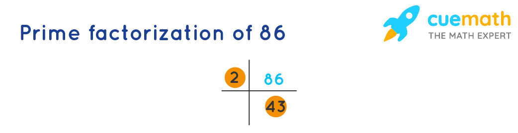 Prime factorization of 86