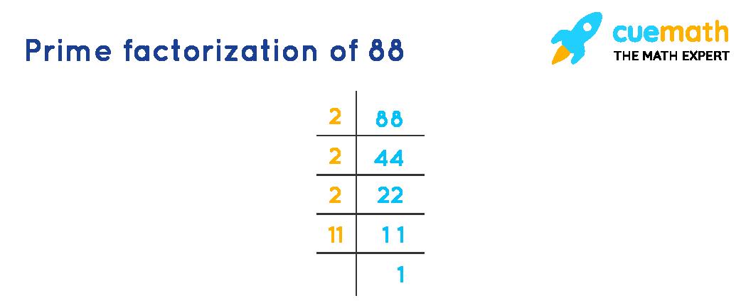 prime factorization of 88