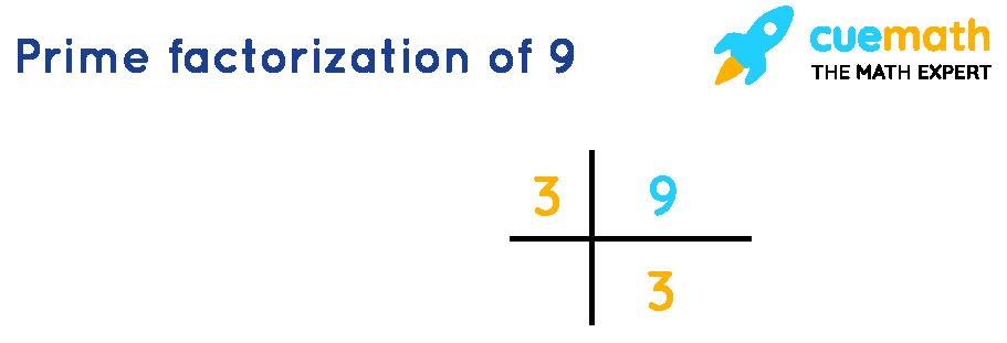Prime factorization of 9