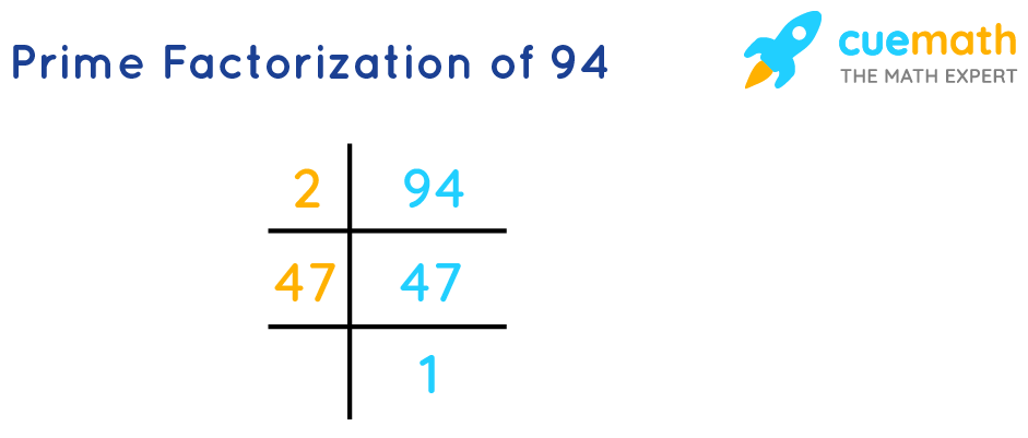 prime factorization of 94