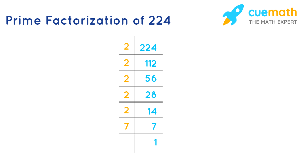 prime factors of 224, prime factorization of 224