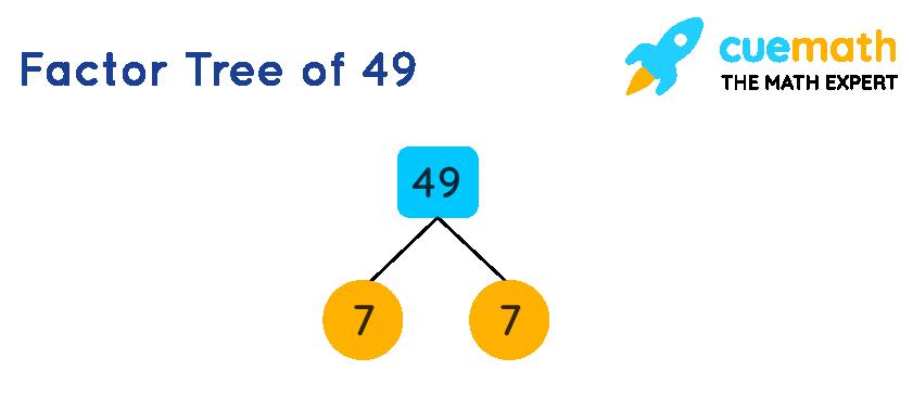 Prime factors of 49