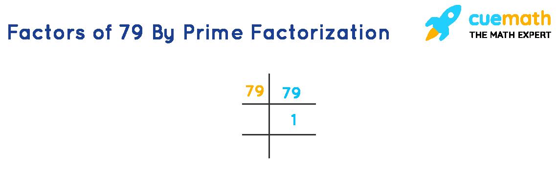 prime factors of 79