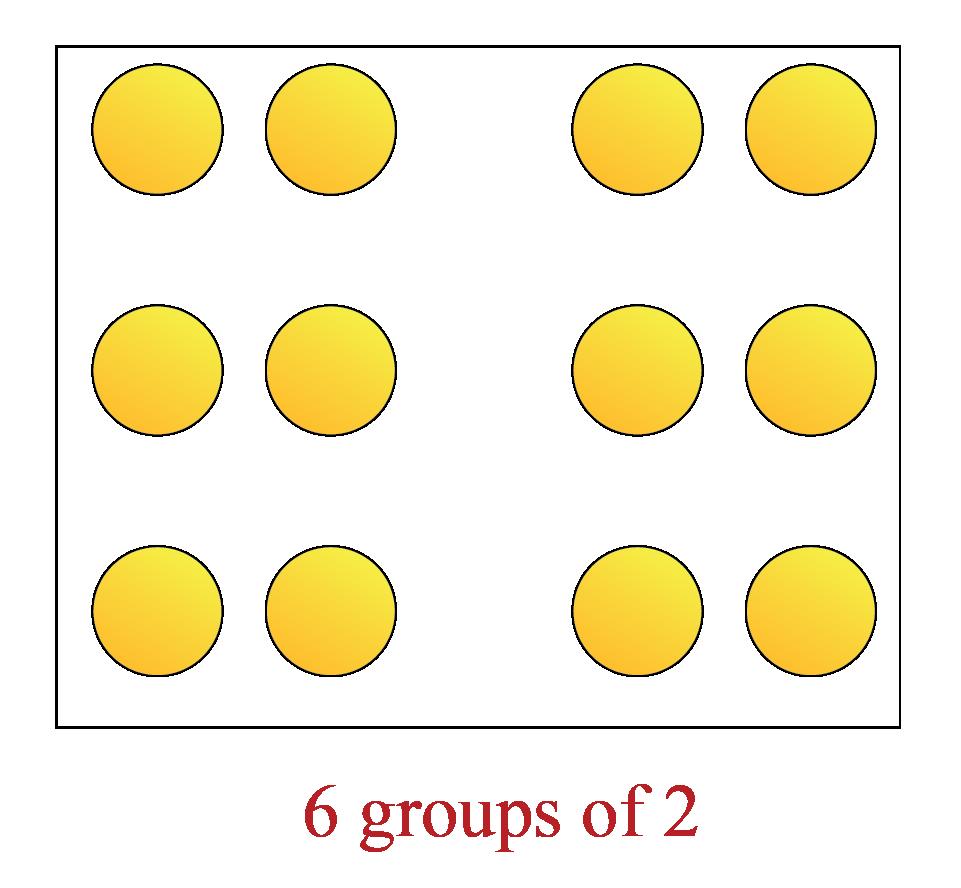 6 groups of 2 circles
