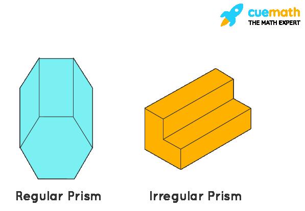 regular and irregular prisms