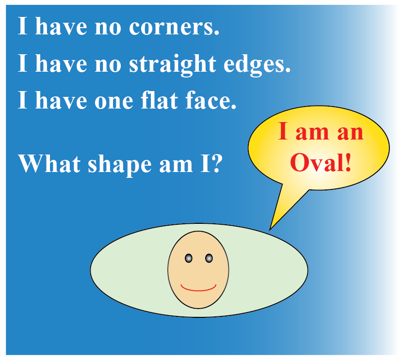 Properties of an oval