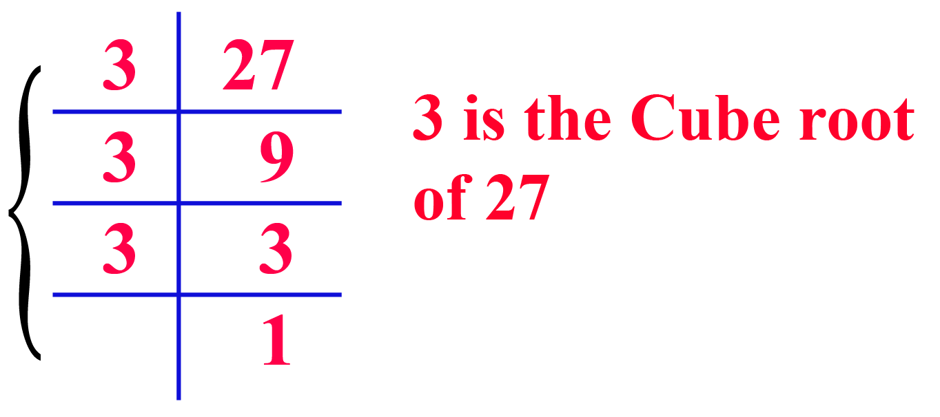 prime factorization of 27