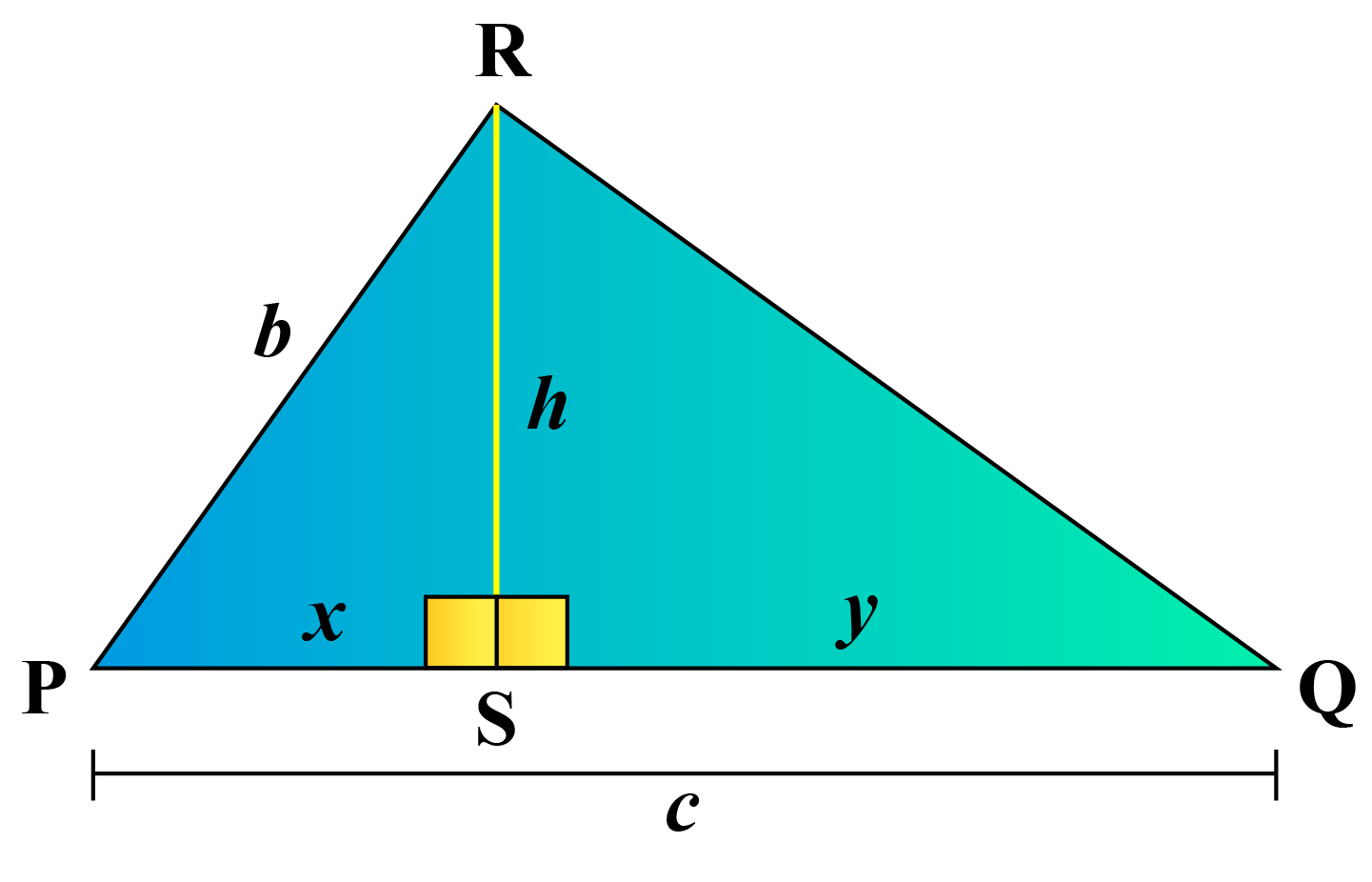 How to measure the altitude of a right triangle - Quora