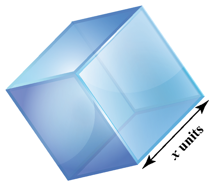 cube of side x units