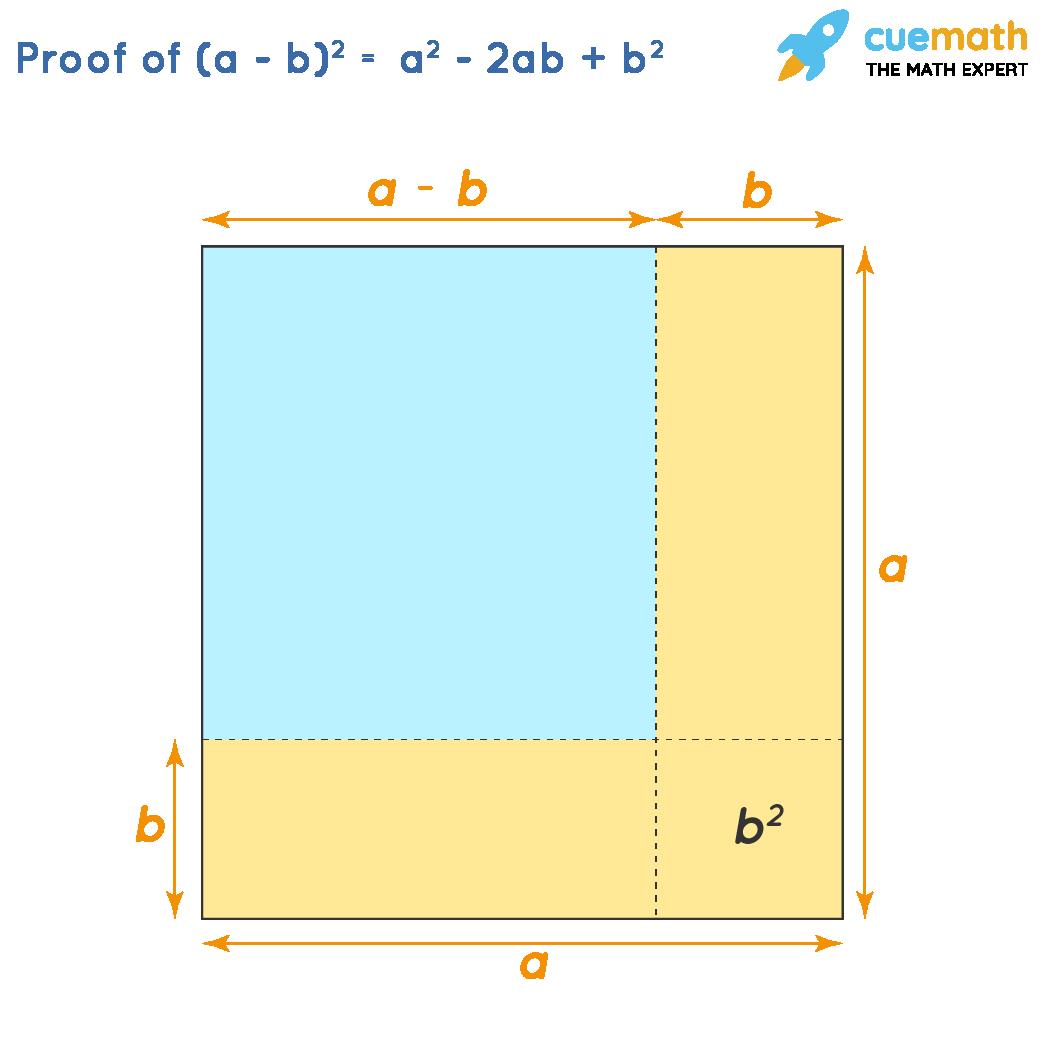 Proof of (a − b)^2 = a^2 − 2ab + b^2