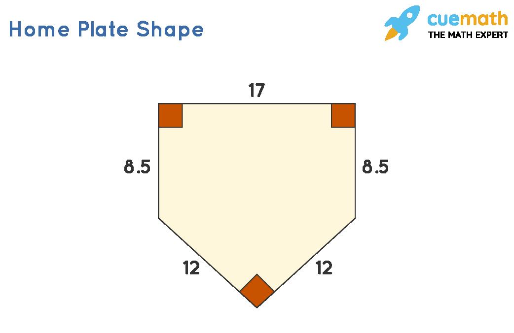 Home plate as an irregular pentagon shape