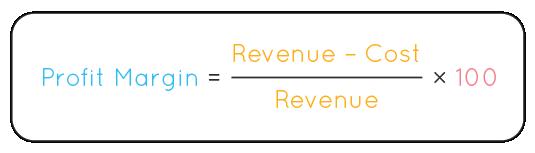 Profit margon formula.