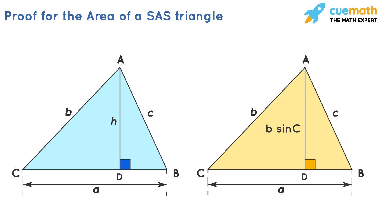 Area of a SAS Triangle Proof