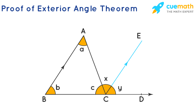 proof of exterior angle theorem