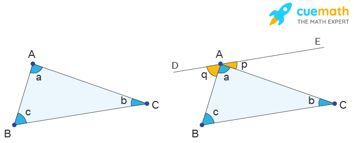 Angle sum theorem proof