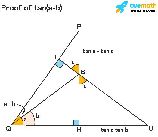 proof of tan(a-b) in trigonometry
