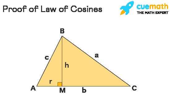 Proof of Cosine Rule