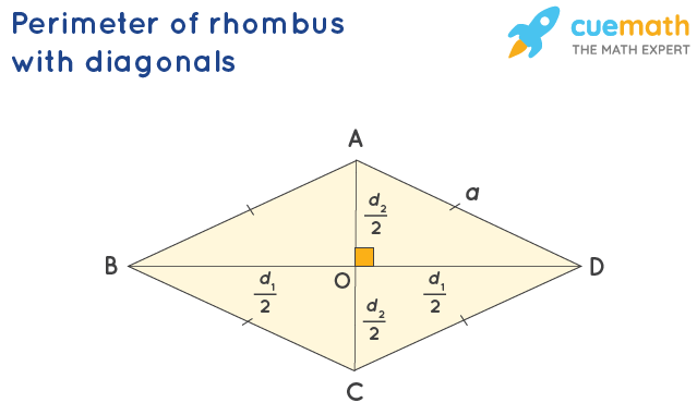 perimeter of a rhombus with diagonals formula proof