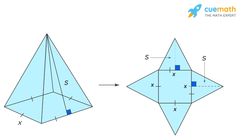 Proof of Surface Area of Pyramid Formula