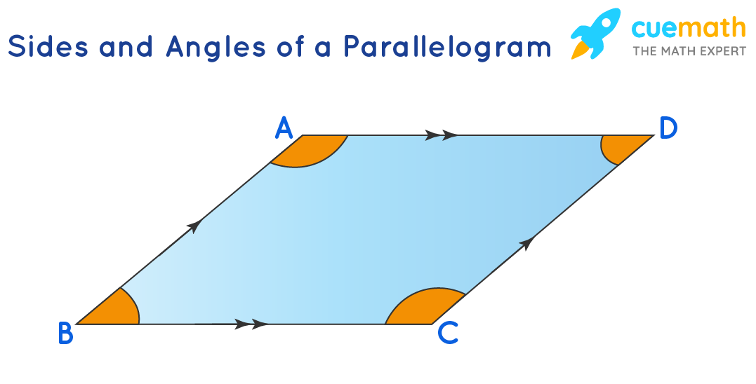 Sides and Angles of a Parallelogram