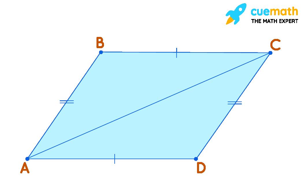 Properties of a Parallelogram Theorem 1