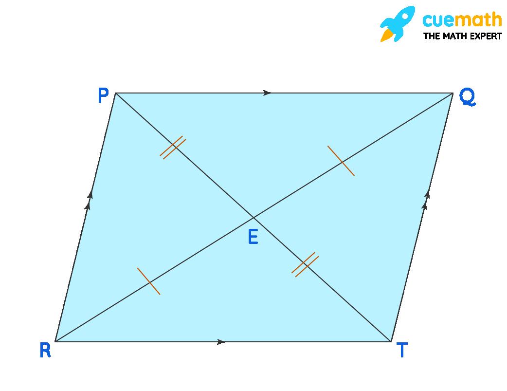 Theorem - 3 Parallelogram