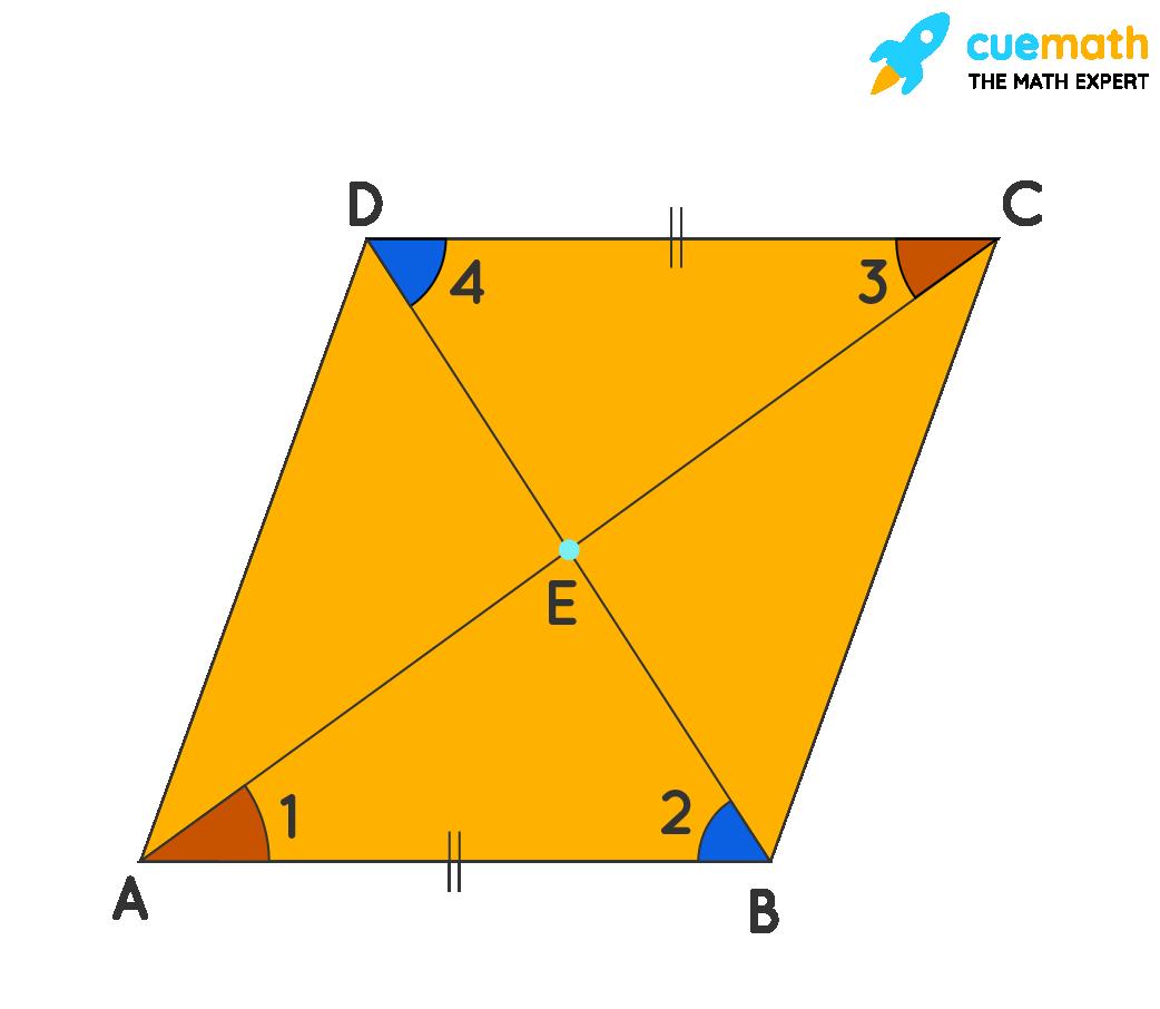 Theorem - 4 Parallelogram