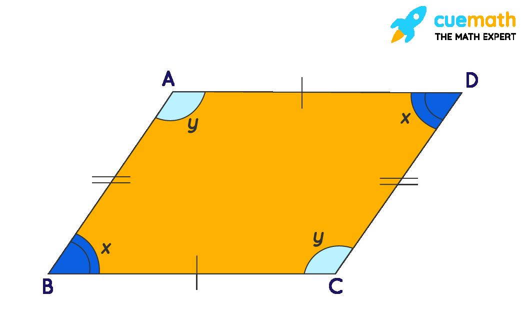 Problem - 2 Parallelogram