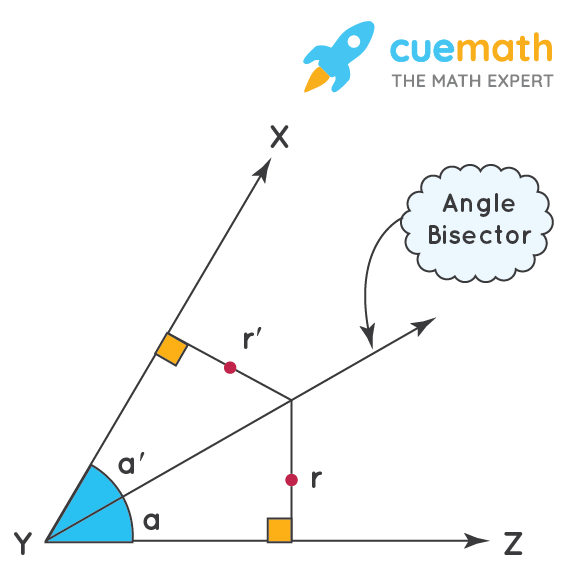 Properties of an Angle Bisector