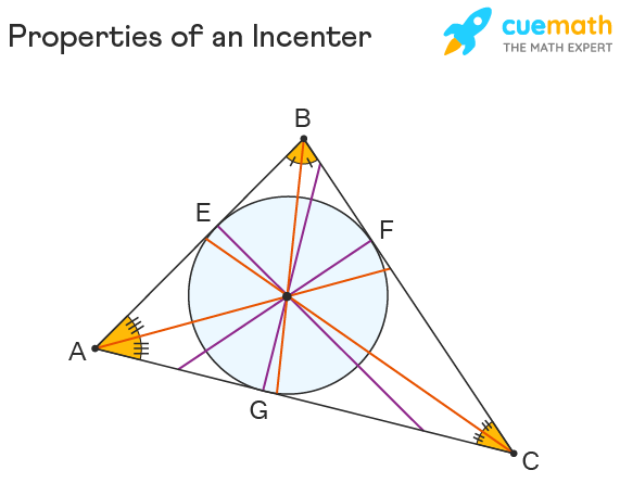 Properties of an Incenter