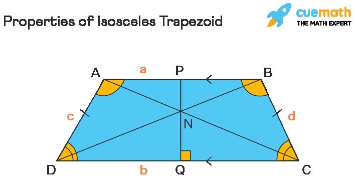 Properties of Isosceles Trapezoid