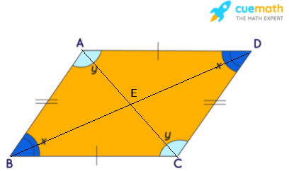 Problem of parallelogram example problem