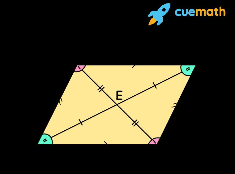 properties of rhomboid