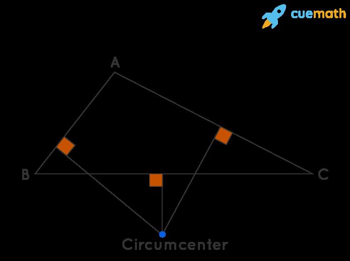 Circumcenter of Obtuse Triangle