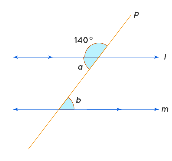 Property of Parallel Lines: Find angle a and angle b