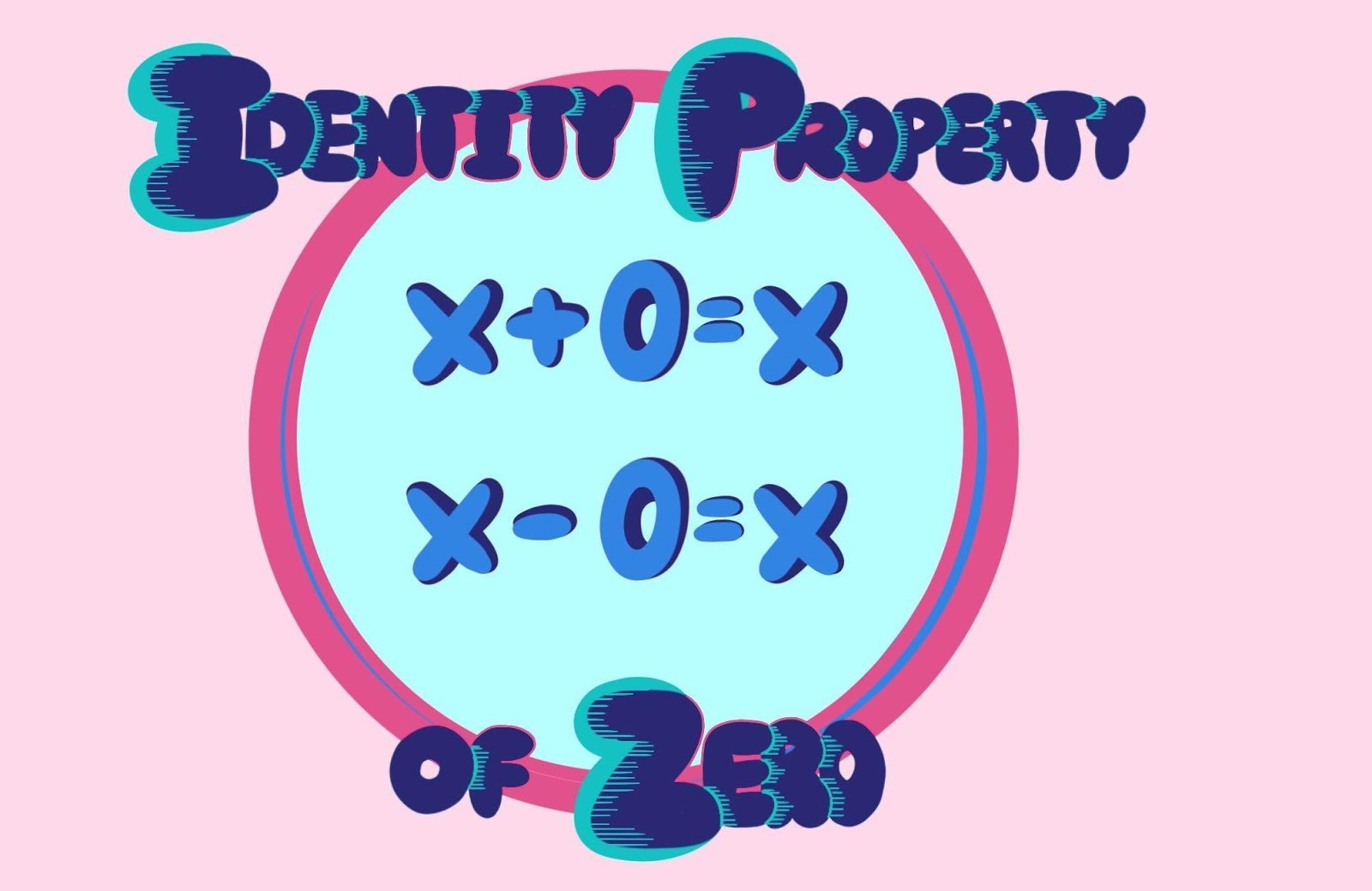 property of zero