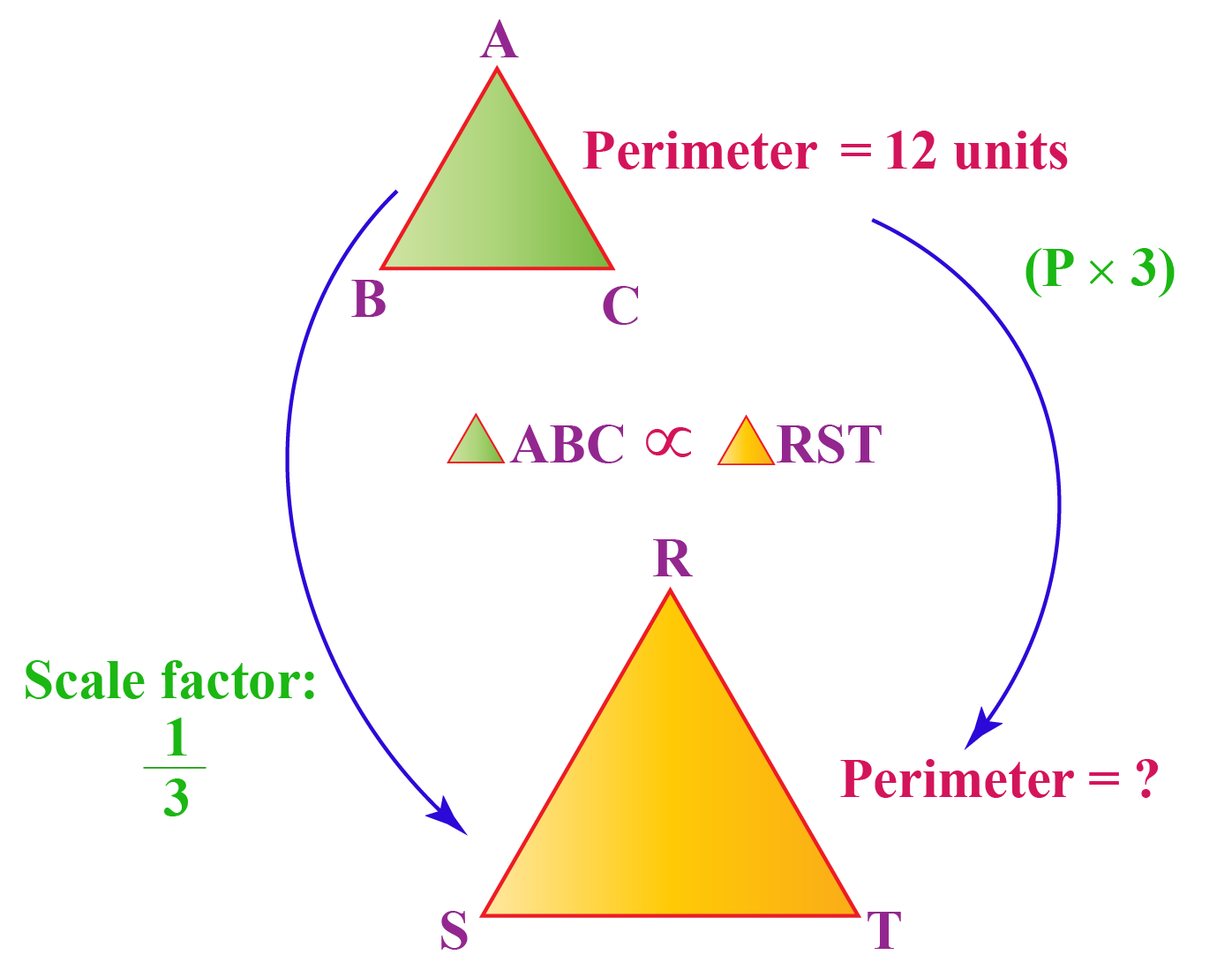 triangle ABC and triangle RST at scale factor of \(\frac{1}{3}\)