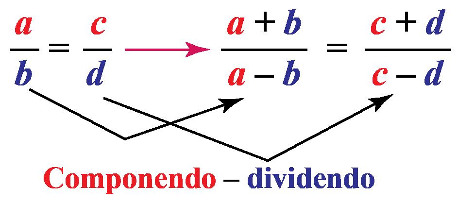 Componendo - dividendo property of proportions