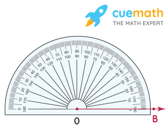 Protractor showing how to measure angle