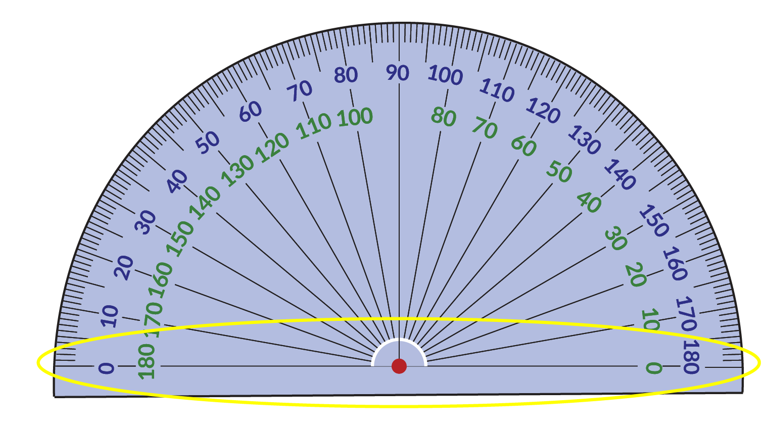A protractor placed on the baseline exactly along the angle to be measured.