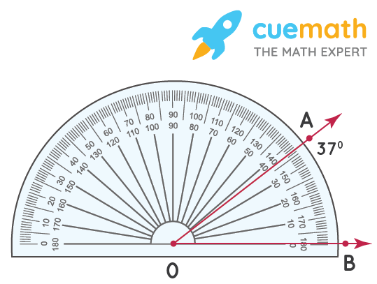Measuring angle using protractor