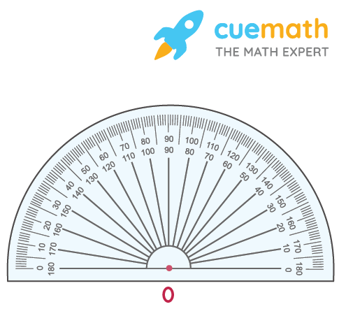 A protractor is used to measure the size of an angle