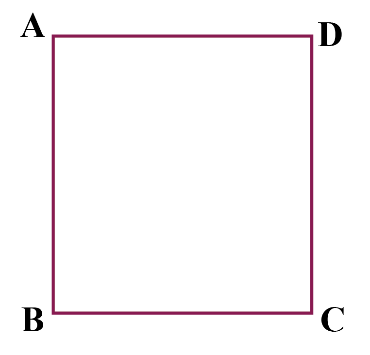 An example of a square ABCD