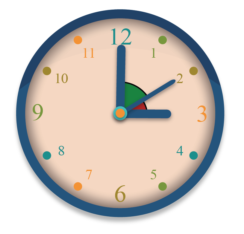Angle between the hour and minute hand of the clock