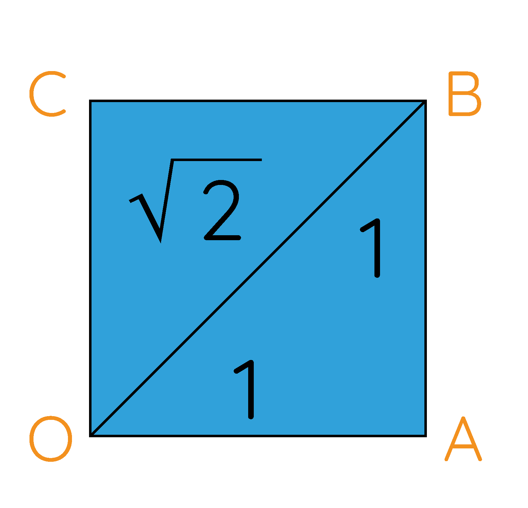 √2 is an irrational number